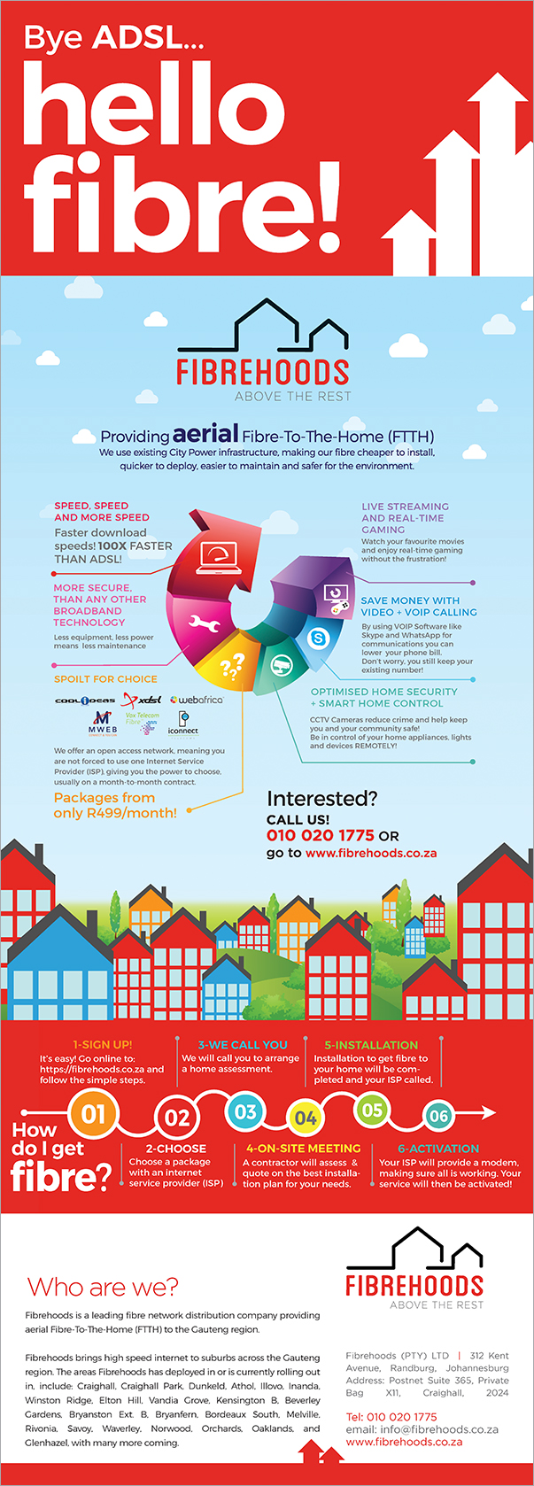 Fibrehoods infographic flyer E-DOC